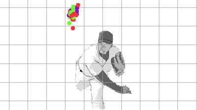 Tom Glavine-Tested PitchSight System Aims to Revolutionize Major League Baseball Methods