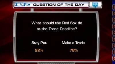 Red Sox Fans Feel Team Needs to Make Deadline Deal