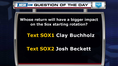 Whose Return Will Have a Bigger Impact on Red Sox' Starting Rotation?
