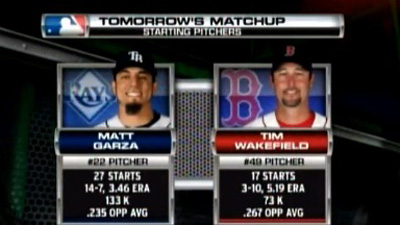 Tim Wakefield Will Start Instead of Clay Buchholz in Tampa Series Finale