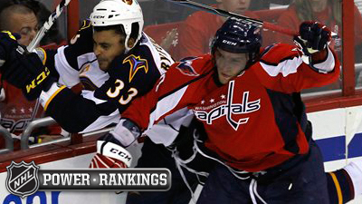 NHL Power Rankings Have Capitals Muscling Their Way Into Top Spot
