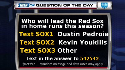 Who Will Lead Red Sox in Home Runs in 2010?