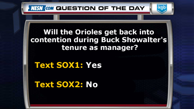 Will Orioles Get Back Into Contention During Buck Showalter's Tenure As Manager?