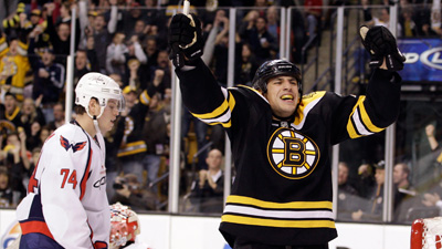 Send Douglas Flynn a Question for his Weekly Bruins Mailbag