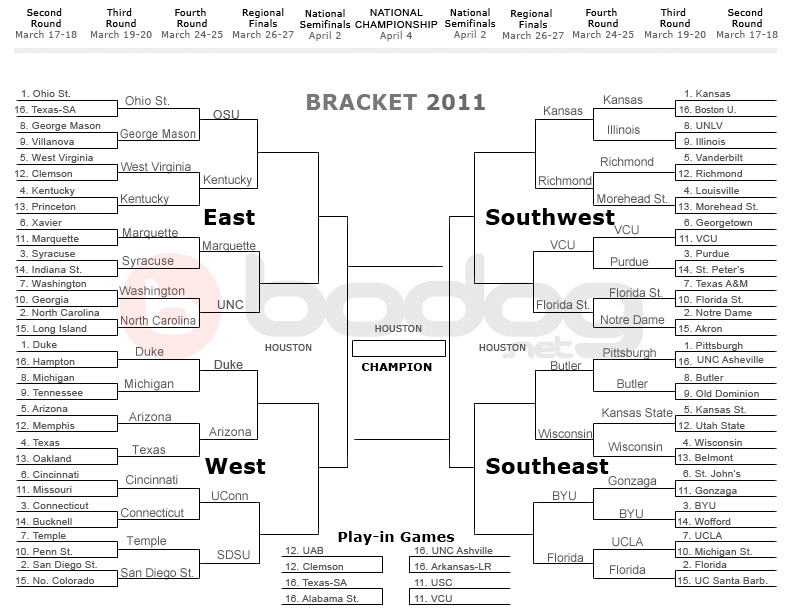 NCAA Tournament Bracket Cut Down to 16 As Third Round Comes to Close