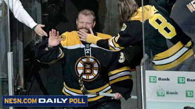 Vote: What Will Be the Next Game at the TD Garden?