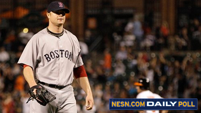 Vote: What Is Biggest Issue Red Sox Need to Address This Offseason?