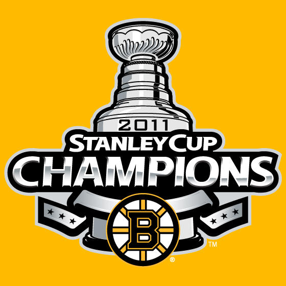 Download Stanley Cup Champion Boston Bruins Icons for Facebook and Twitter
