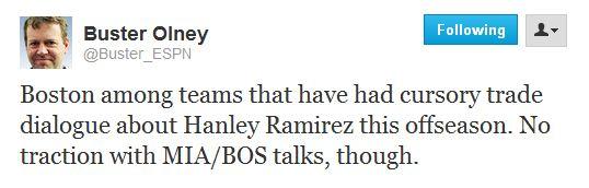 Report: Red Sox, Marlins Have Had 'Cursory Trade Dialogue' Regarding Hanley Ramirez