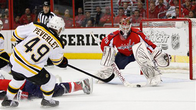 Bruins Still Allowing Braden Holtby to Get Too Comfortable with Lack of Net-Front Presence