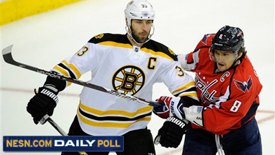 Vote: Will Bruins or Capitals Win Game 7?