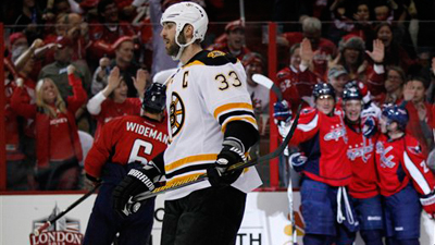 Washington Lobbying May Have Paid Off As Power Plays Help Capitals Even Series with Bruins