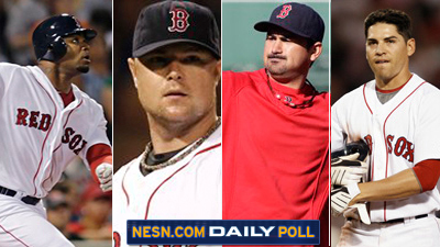 Vote: Who Needs to Step Up Most for the Red Sox in David Ortiz' Absence?