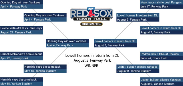 2010 Red Sox Game of the Year