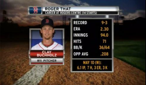 Buchholz graphic