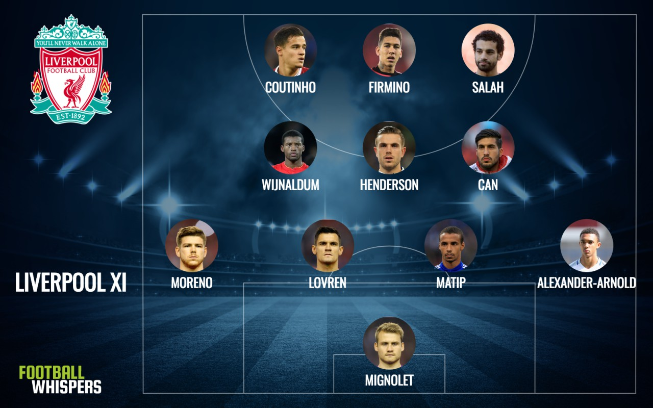 Liverpool F.C. predicted lineup