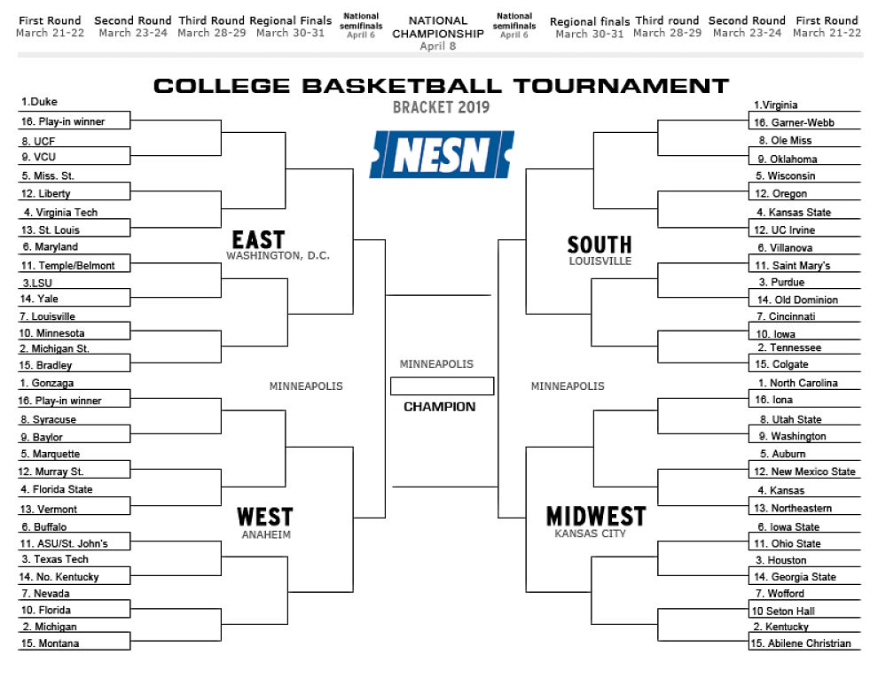 It's just a graphic of Transformative Printable 2020 Ncaa Basketball Bracket