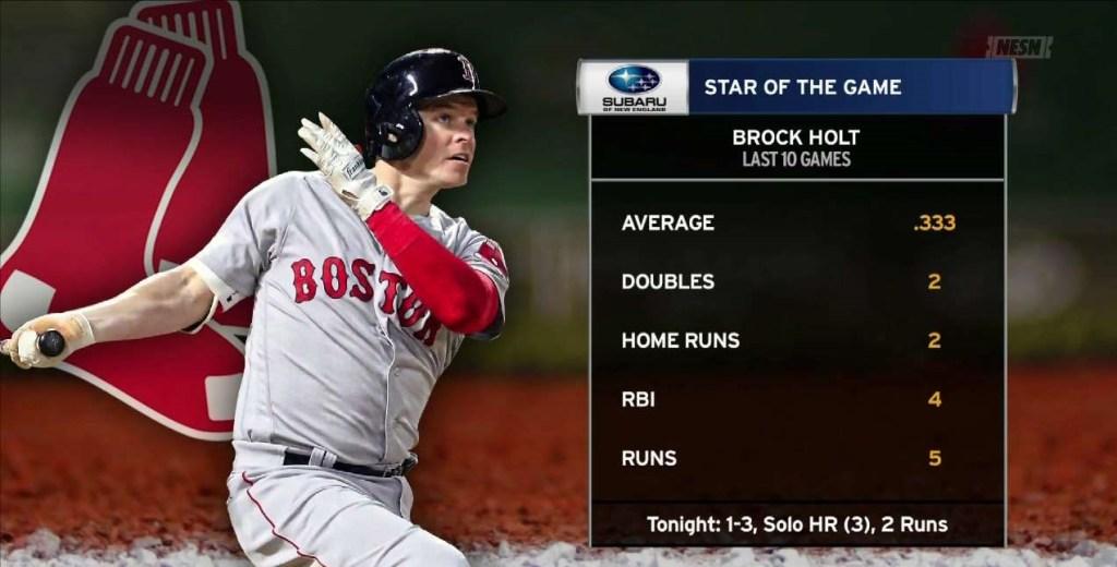 Brock Holt stats