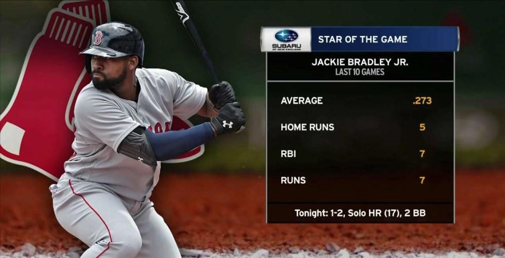 Jackie Bradley Jr. graphic