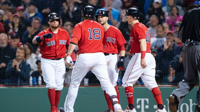 Red Sox Wrap: Jhoulys Chacin, Bullpen Dazzle In 6-1 Win Vs. Yankees