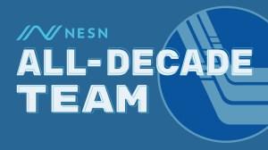 Hockey East All-Decade Team: Jack Eichel, Johnny Gaudreau Highlight League's Best