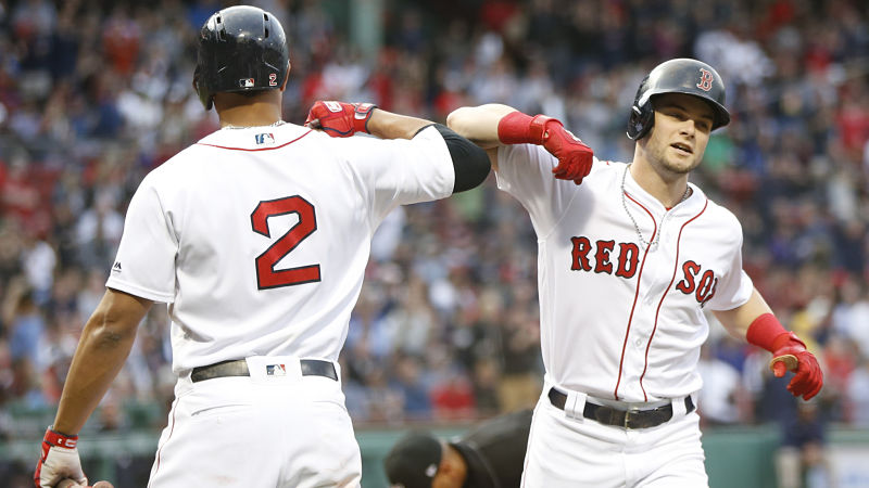 Red Sox 2020 Lineup Projections: Andrew Benintendi Leads Off, And Then What?