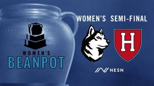 2020 Women's Beanpot Wrap: Northeastern Beats Harvard 3-1 For Spot In Final