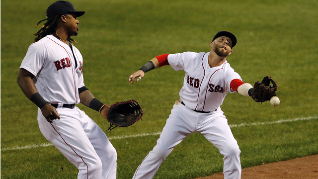 Red Sox second baseman Dustin Pedroia