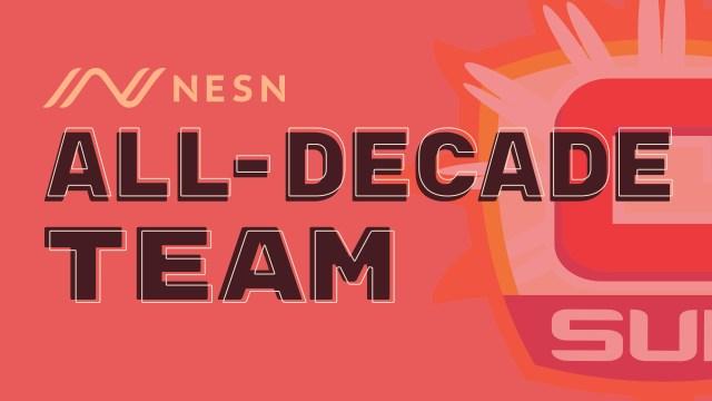 Connecticut Sun All-Decade Team