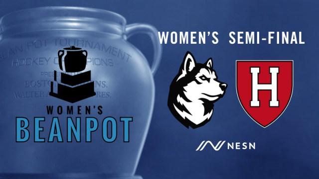 Women's Beanpot