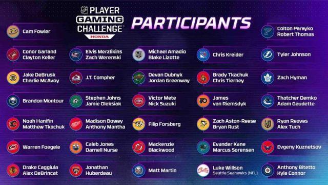 NHL player gaming challenge