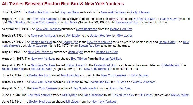 Red Sox-Yankees trades