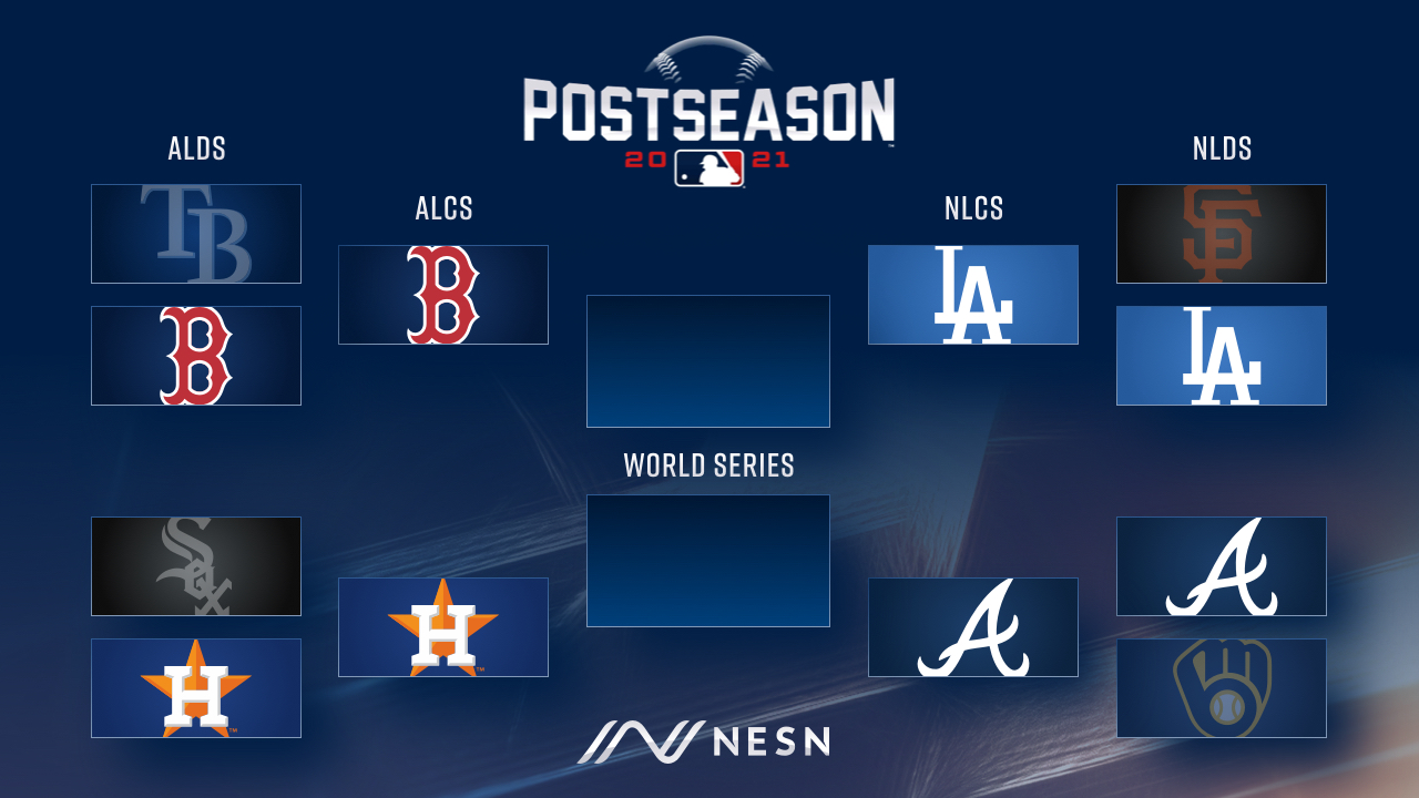 NESN's 2021 MLB Postseason Schedule Bracket